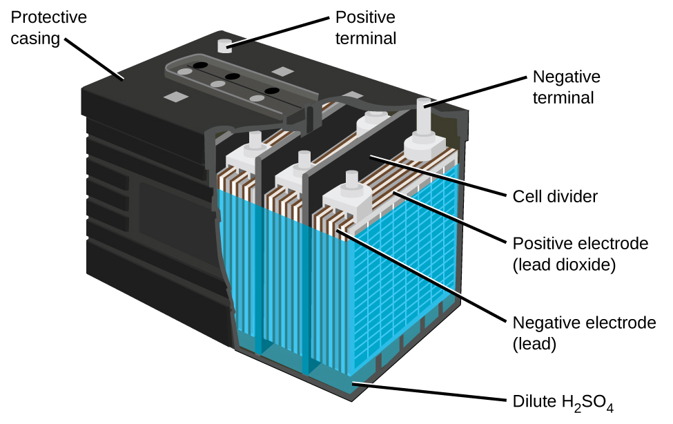 Устройство на акумулатор